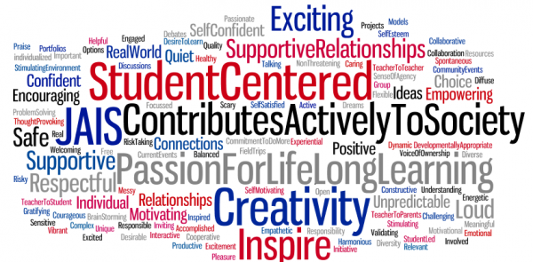 Image of JAIS Wordle with Mission Statement Words